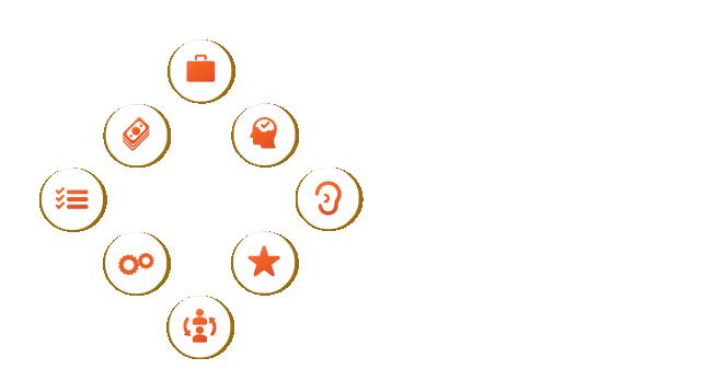 Banca de Inversión